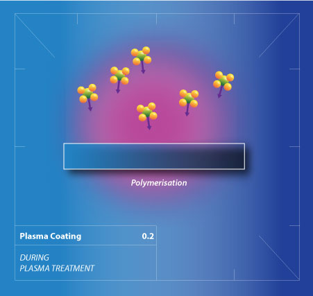 Plasma Coating 02 Second Stage Schematic Drawing